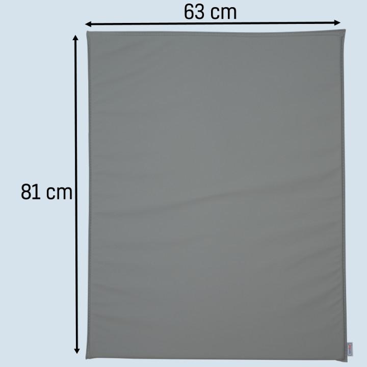 Timkid - Ersatz Wickelauflage für Modell KAWAmaxi